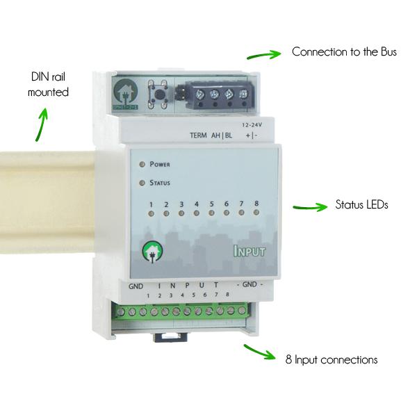 Input module overview
