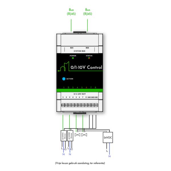 Aansluitschema 0/1-10V Control module