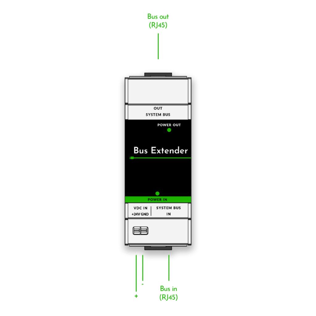 Bus extender moduel