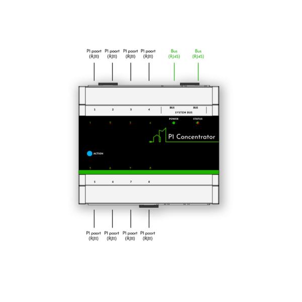 Aanlsuitschema P1 Concentrator module