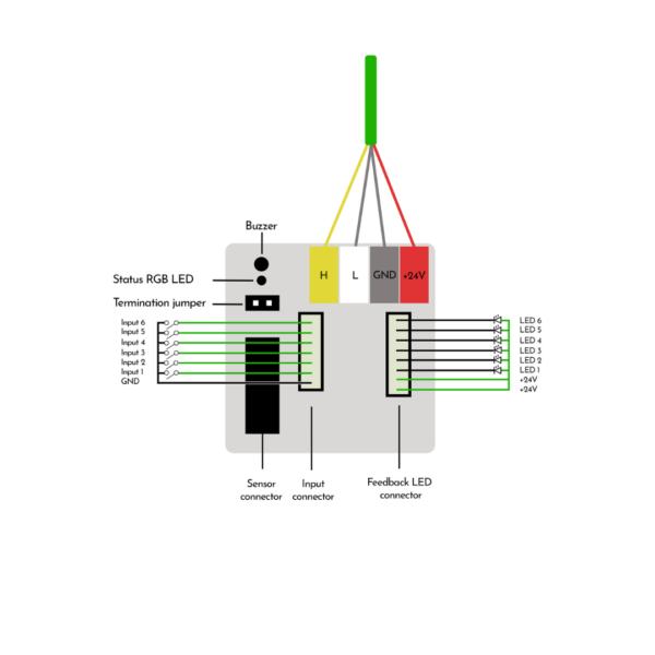 Aansluitschema micro CAN module